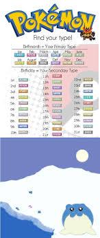 Pokemon Birthday Meme - my results in pokemon birthday meme by scholart33 on deviantart