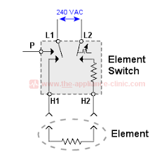 electric range surface element switch the appliance clinic