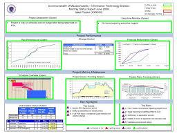 Excel Project Management Dashboard Template Project Management Worksheet Semnext