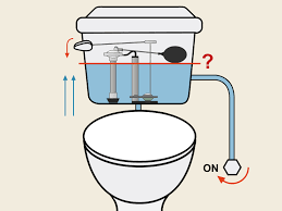 How Does Plumbing Work How To Fix A Running Toilet With Pictures Wikihow