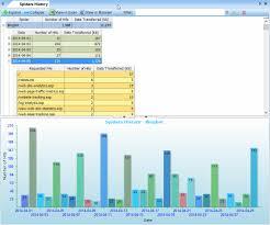 nginx access log analyzer log analyzer web analytics software website traffic