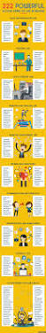 Best Resume Lawyer by 25 Best Resume Skills Ideas On Pinterest Resume Builder