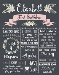 1st birthday chalkboard birthday chalkboard sign poster digital printable