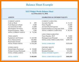 Small Business Balance Sheet Template 13 Balance Sheet Sles Small Business Cashier Resumes