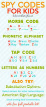 7 secret spy codes and ciphers for kids with free printable list