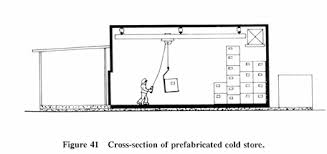 cool room layouts freezing and refrigerated storage in fisheries 7 cold stores