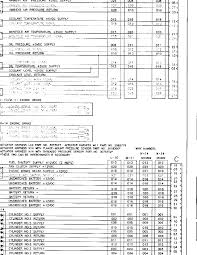 n14 cummins celect wiring diagram cummins celect injector parts