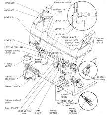 machine gun battery