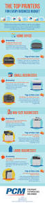 how to pick the right printer for your office infographic pcm news
