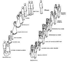 wedding processional wedding processional