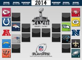 2014 thanksgiving football schedule complete coverage of the nfl playoffs including a playoff