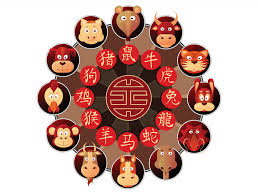 2017 chinese zodiac sign chinese new year 2017 here s your horoscope forecast for the year