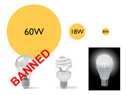 Compare Led Cfl Light Bulbs by Led Lighting Inglehome