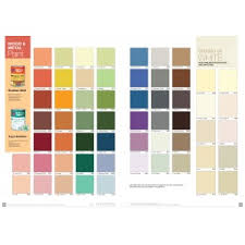 nippon paint bodelac 9000 nippon paint products