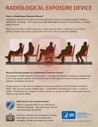 Hallway Pass Cdc Radiation Emergencies Resource Library Radiation Basics