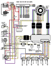 air handler wiring diagram elevator limit switch fine goodman