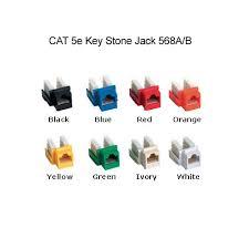 cat5e jacks and rj45 coupler cableorganizer com