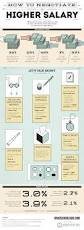 Badass Resume 541 Best Images About Working 9 To 5 On Pinterest Productivity