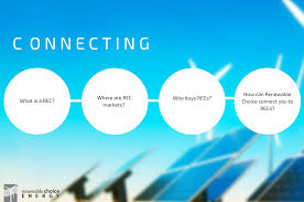 connect the dots archives renewable choice energy