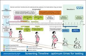 read book developmental disabilities nursing manual companion