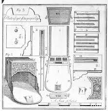 Franklin Fireplace Stove by 15 Interesting Facts About Ben Franklin