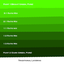 best green colors best beautiful lime green interior paint how to mak 43107