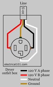 dryer receptacle wiring diagram electricidad