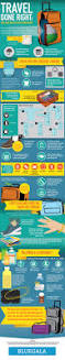 Packing Hacks by Traveler Resources Infographic Lights And Zimbabwe