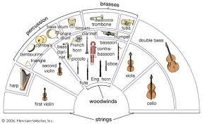 orchestra floor plan layout worksheet adriaticatoursrl