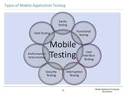 100 mobile application testing sample resume download