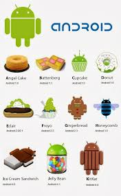android operating system android 4 4 kitkat