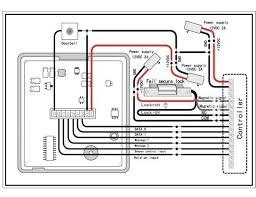 hid wiring diagram wiring diagram byblank