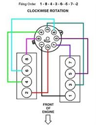 firing order 1998 dodge ram questions u0026 answers with pictures