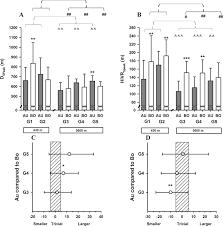 soccer activity profile of altitude versus sea level natives