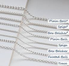chain necklace types images Types of chains for necklaces la necklace jpg