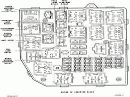 1996 jeep grand cherokee fuse panel diagram 1996 wiring diagrams