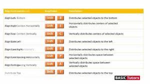 corel draw x6 keyboard shortcuts pdf shortcut keys complete list