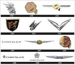 dodge ram logo history chrysler logo meaning and history models cars brands