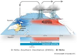 B Om El Kaufen Bureau Of Meteorology We U0027re Calling It The 2015 El Nino Is Here