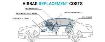 ford f150 airbag light replacement deployed airbags learn airbag replacement costs repair costs