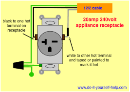 wiring diagram for a 20 amp 240 volt receptacle within wiring