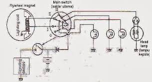 cara memeriksa kelistrikan body sepeda motor tancapgan