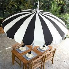 Tiki Patio Umbrella Inspirational Tiki Patio Umbrella Pics Home