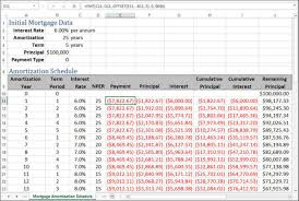 Loan Amortization Calculator Excel Template Amortization Schedule With Balloon Wolfskinmall