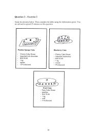 upsr english paper 2 section 2 worksheets for weaker pupils