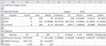 how to make anova table in excel welch s test real statistics using excel