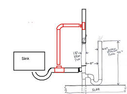 how to install a laundry sink installing utility sink in laundry room main floor diy