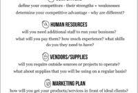 real estate investment partnership business plan template 3