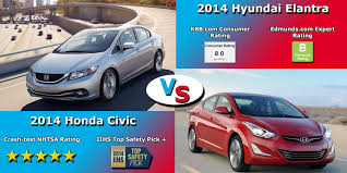honda civic or hyundai elantra compare the 2014 honda civic against the 2014 hyundai elantra