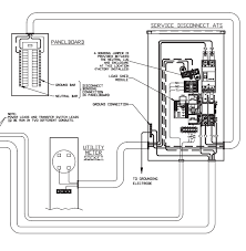generac transfer switch wiring diagram efcaviation com
